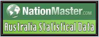 Statistical Data Australia Demographics, Agriculture, Crime, Economy, Education, Immigration, Industry, Religion, & Transportation